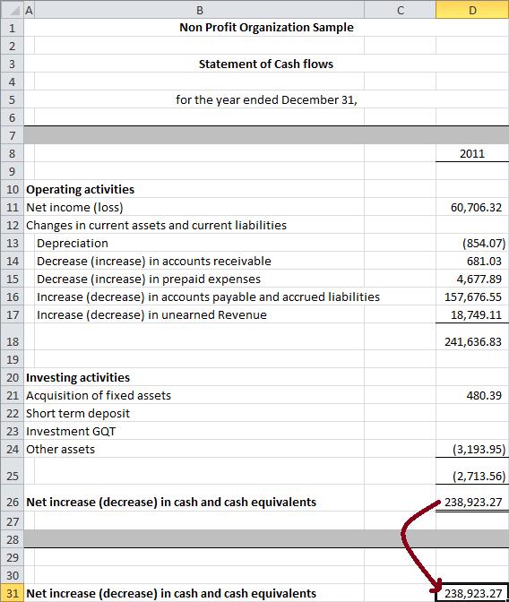 Excel FSM   Tutorial Cash Flow Statement   Financial Statement Masters
